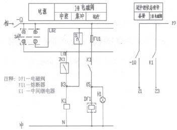 水泥生产线几种常见电动阀门控制原理