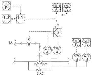 仪表硬件电路图