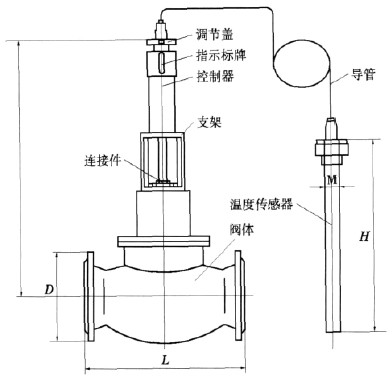自力式温控阀结构示意图
