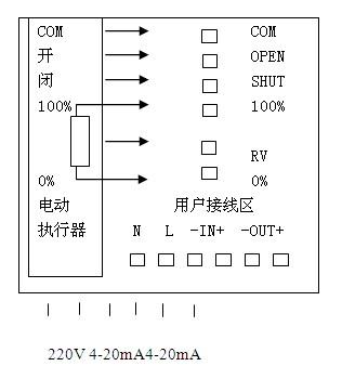 evp2001机内型智能阀门定位器